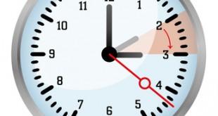Uhrzeit bzw. Zeitverschiebung von Vietnam